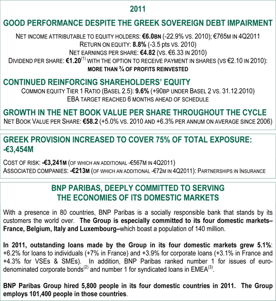 BNP Paribas Group: Results as at 31 December 2011 BNP